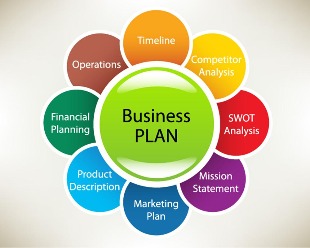 Business plan writers in south florida